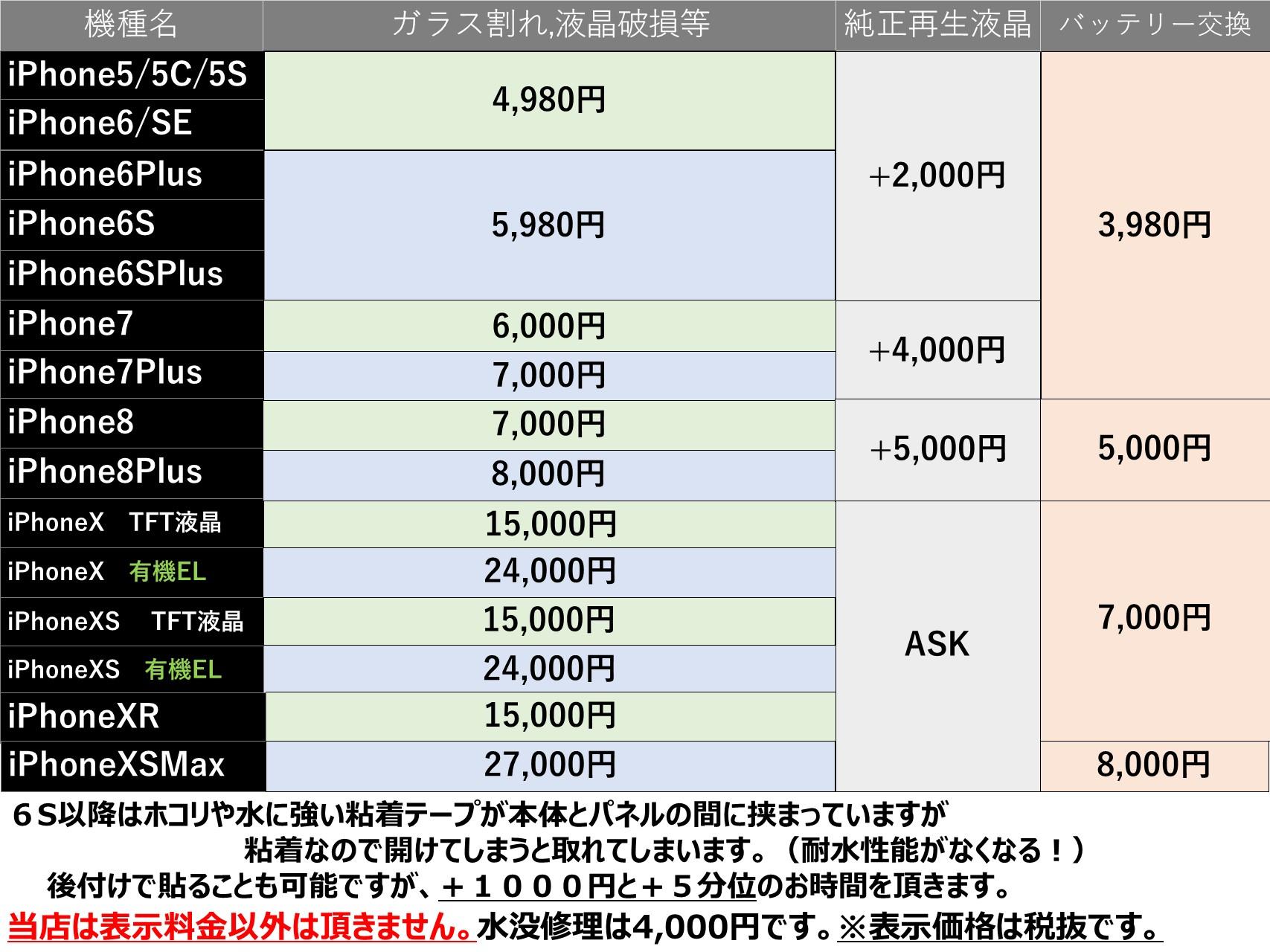 iPhone画面割れ 価格表