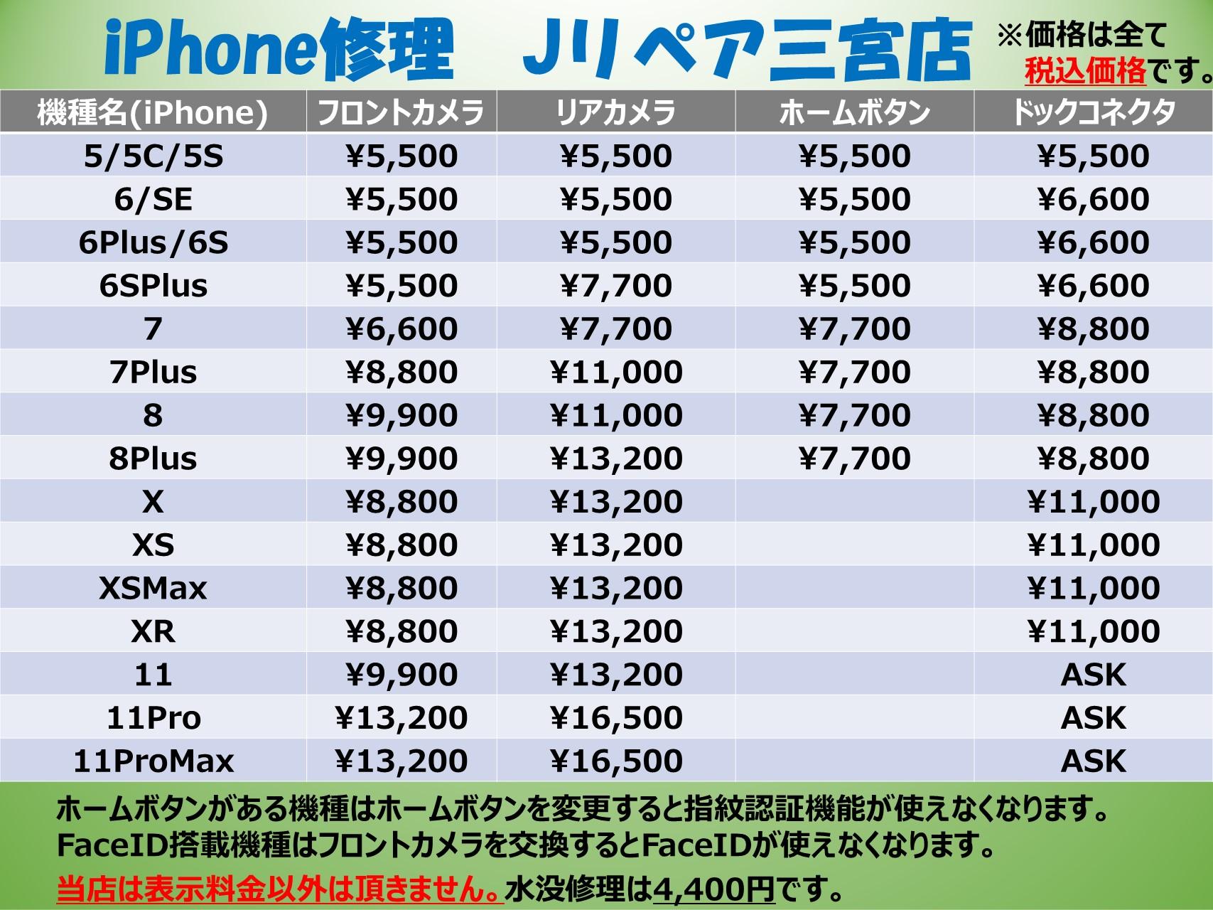 iPhoneのサブパーツ料金表